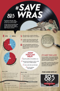 Save WRAS Infographic
